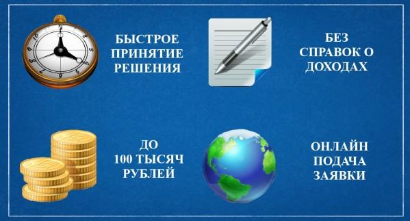 Заявка на микрокредиты