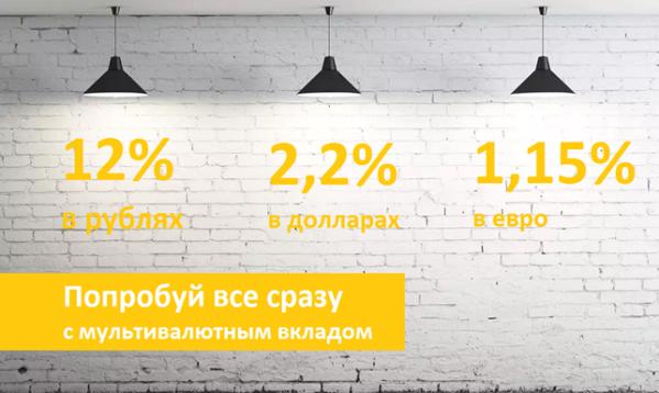 Проценты и ставки по вкладам банка 2016